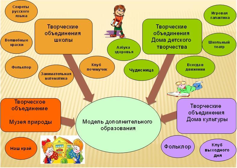 Поздравление с днем рождения на украинском языке для кумы с